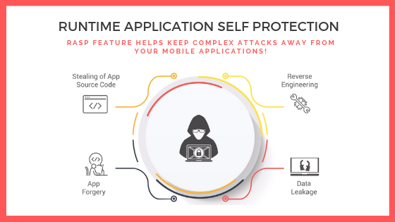What is Runtime Application Self-Protection (RASP)?