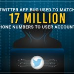 How hackers exploited Twitter Android app flaw to match user phone numbers with accounts